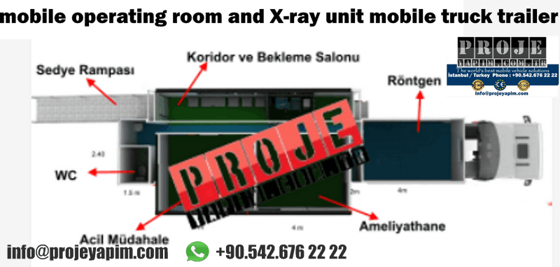 mobile operating room and X-ray unit mobile truck trailer